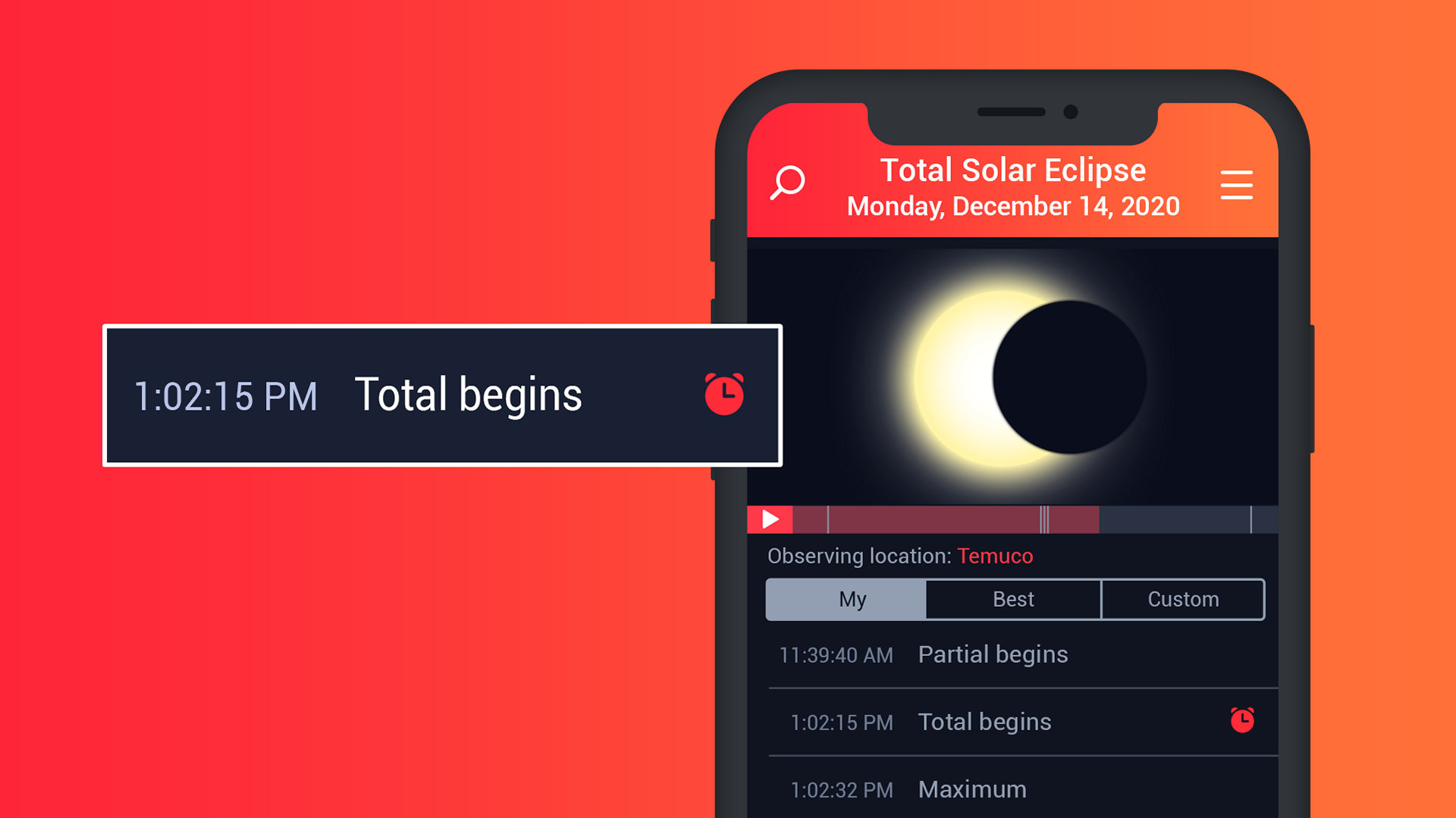 Eclipse Guide product feature 4